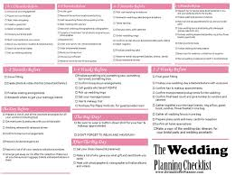wedding reception planner wedding reception checklist excel carbon materialwitness co