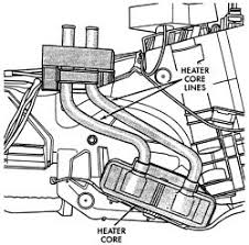 dodge ram heater replacement repair guides heater removal installation autozone com