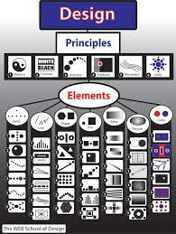 Definition Of Balance In Interior Design Best 25 Elements Of Design Ideas On Pinterest Elements Of