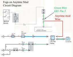 hid fog lights relay wiring diagram hid wiring diagrams