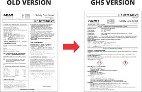 understanding the ghs u2013 frequently asked questions cleaning