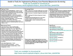 table 19 parents guide parental depression screening for pediatric clinicians