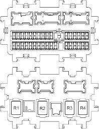2014 2018 nissan x trail t32 fuse box diagram fuse diagram