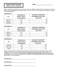 time management worksheets for adults forms and templates