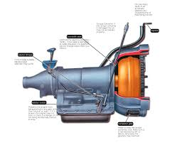 nissan micra wiring diagram automatic transmission wiring diagram mazda pdf latest gallery photo