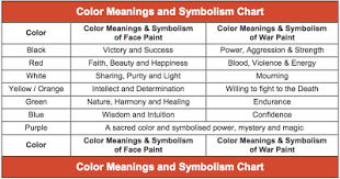 colours and their meanings on vimeo paint colors meanings