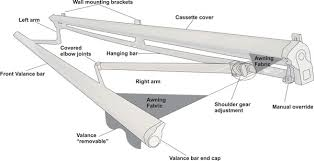 Awning Parts Retractable Awning What Is The Cost Of A Retractable Awning