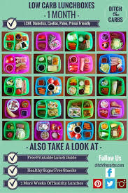 low carb kids 1 month of sugar free lunch boxes