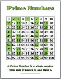 prime and composite number charts and student worksheets by marcia