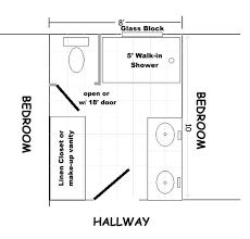 bathroom design layout ideas 5 bathroom layout bathroom layout small bathroom plan small