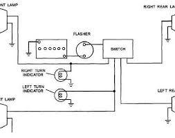 beautiful turn signal wiring u2013 page 4 u2013 harley davidson forums in