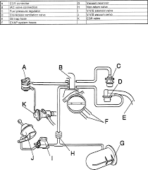 volvo truck parts diagram repair guides vacuum diagrams vacuum diagrams autozone com