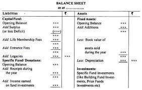 Financial Statement Template For Non Profit Organization by Balance Sheet Of Non Profit Organisations