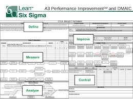 dmaic report template 29 images of lean six sigma a3 template infovia net