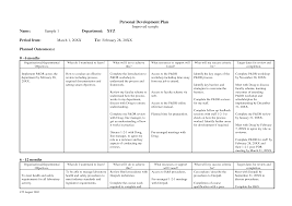 29 images of personal leadership development plan template