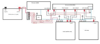 kenwood stereo wiring diagram color code pioneer stereo wiring