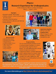 the 2014 university of illinois physics reu physics illinois