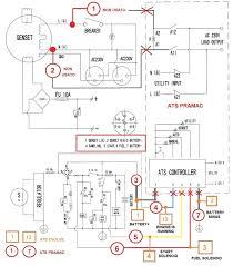 astounding onan genset wiring diagram gallery best image engine