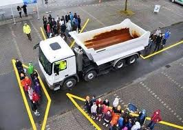 What Is The Blind Spot Truck Drivers Line Of Sight