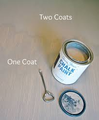 Can You Use Chalk Paint On Kitchen Cabinets Annie Sloan Chalk Paint Newbie Tips Driven By Decor
