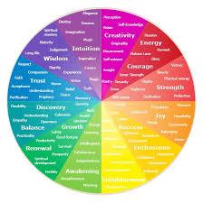 15 best psychologie van kleuren images on pinterest annie sloan