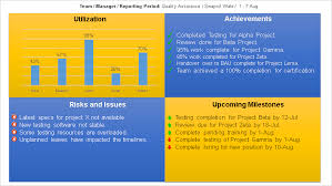 what is a report template what is wsr in project management senior project powerpoint