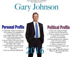 Meme Johnson - gary johnson memes garyjohnsonmeme twitter a libertarian