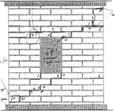 23 discrete modelling of masonry