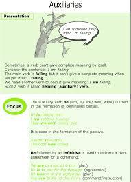 good grammar grade 7 grammar lesson 9 auxiliaries