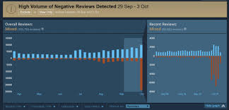 pubg steam pubg bombed with over 20 000 negative steam reviews for chinese in