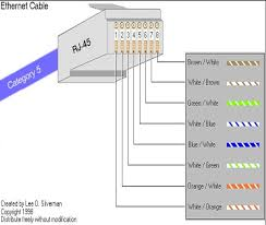cat 6 cable colour code pdf efcaviation com