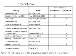 apa dissertation proposal template example of a research proposal