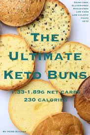 best 25 low carb burger ideas on pinterest keto recipes