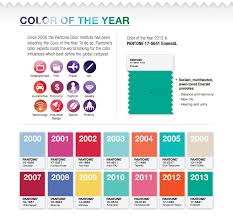 pantone celebrates 50 years in color holtermann design llc