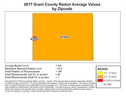 Radon Zone Map County Map Kansas Radon Program