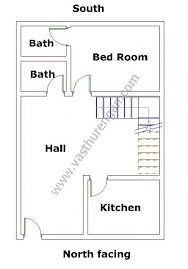 Home Design Plans With Vastu North Facing House Plan 6 Vasthurengan Com