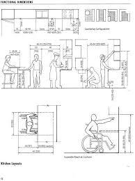 Kitchen Sink Dimensions - terrific average kitchen sink dimensions architecture kitchen