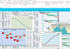 project management dashboard examples tracking projects sharepoint