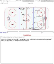 hockey practice plan template eliolera com