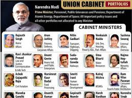 Portfolio Of Cabinet Ministers Of India Modi U0027s Govt 30 Of Ministers Have Declared Criminal Cases