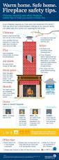 warm home safer home fireplace safety tips safety fire