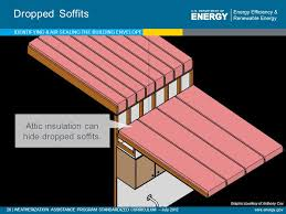 air sealing and insulation can identifying and air sealing the building envelope ppt