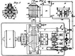 nikola tesla time machine tesla turbine patent 1922 186083