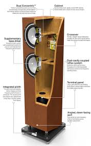 home theater speaker layout tannoy revolution xt 8f floor standing speakers review