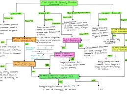 new aqa gcse physics life cycle of a star lesson by chalky1234567