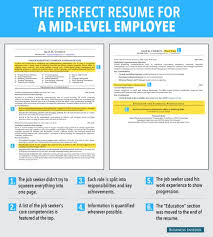 Stand Out Resume This Is An Ideal Resume For A Mid Level Employee