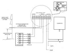 l4 28301 g3 wiring diagram diagram wiring diagrams for diy car