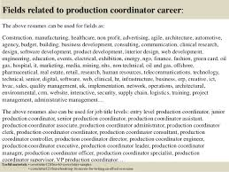 top 5 production coordinator cover letter samples