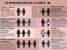 verset biblique mariage verset biblique sur l amour mariage uomo innamorato comportamenti