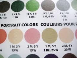 color wash u2013 niji creative collective